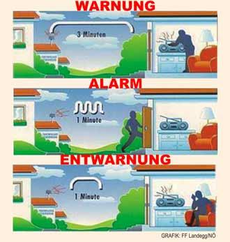 Zivilschutzalarm[2]